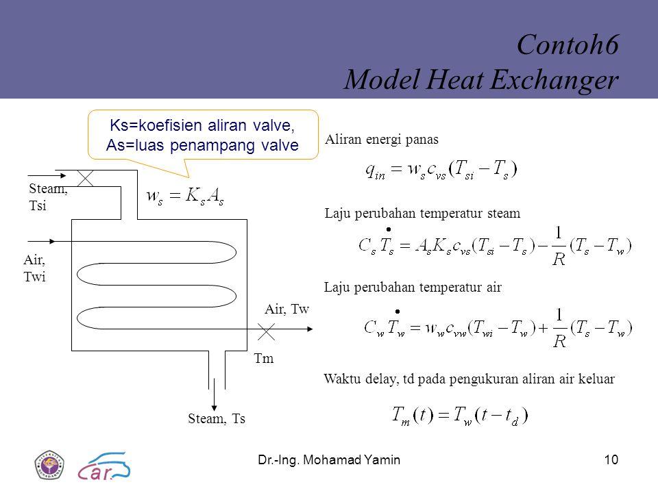 Contoh6 Model Heat Exchanger