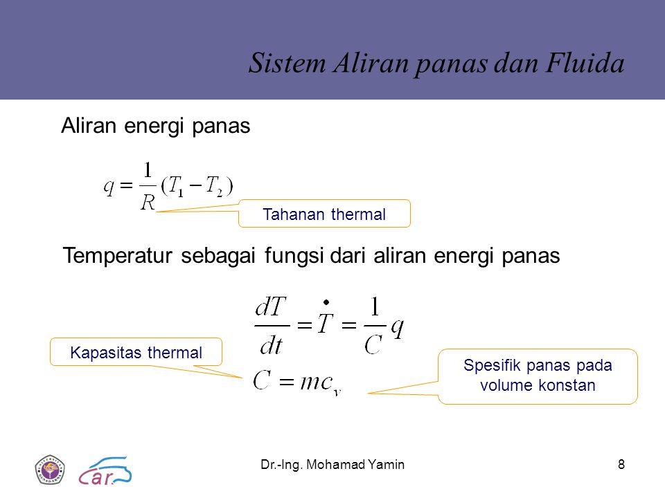 Sistem Aliran panas dan Fluida