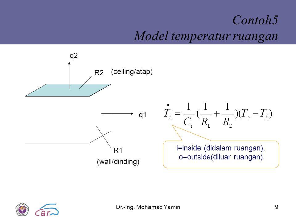 Contoh5 Model temperatur ruangan