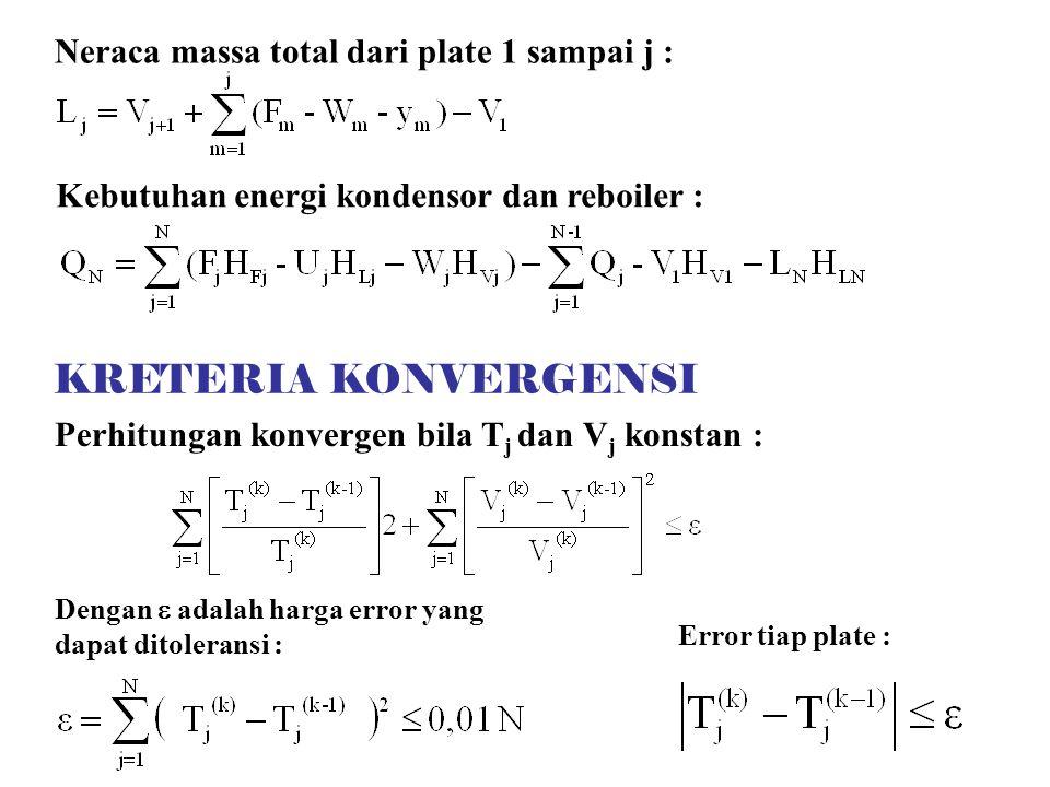 Neraca massa total dari plate 1 sampai j :