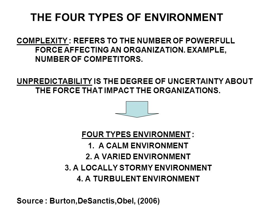 THE FOUR TYPES OF ENVIRONMENT