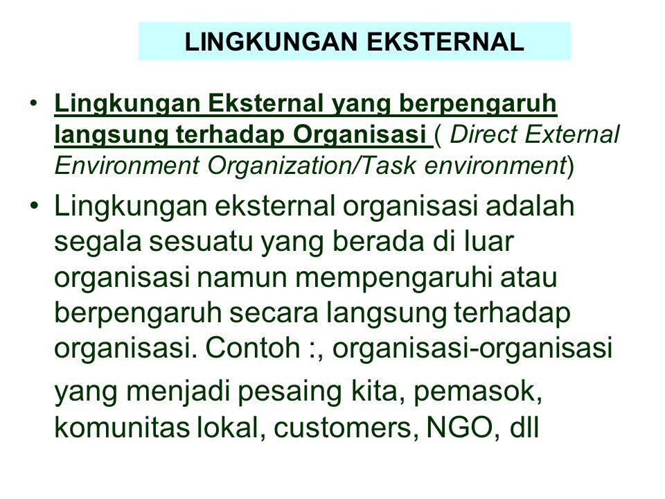 LINGKUNGAN EKSTERNAL Lingkungan Eksternal yang berpengaruh langsung terhadap Organisasi ( Direct External Environment Organization/Task environment)