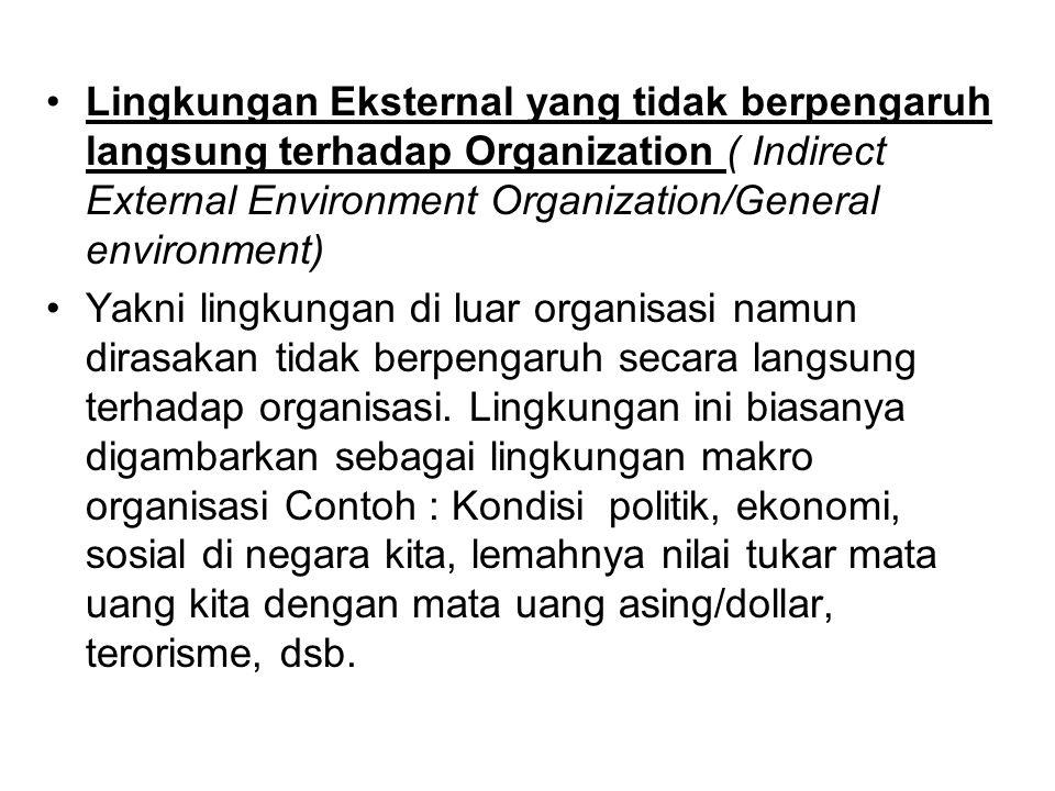 Lingkungan Eksternal yang tidak berpengaruh langsung terhadap Organization ( Indirect External Environment Organization/General environment)