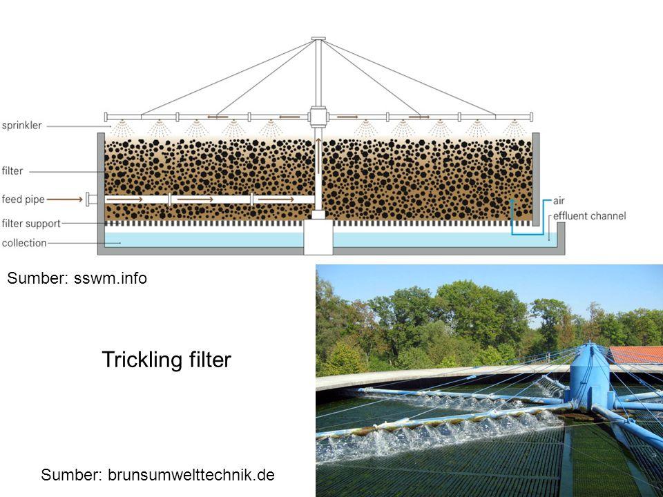 Sumber: sswm.info Trickling filter Sumber: brunsumwelttechnik.de