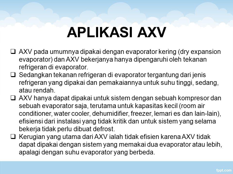 APLIKASI AXV