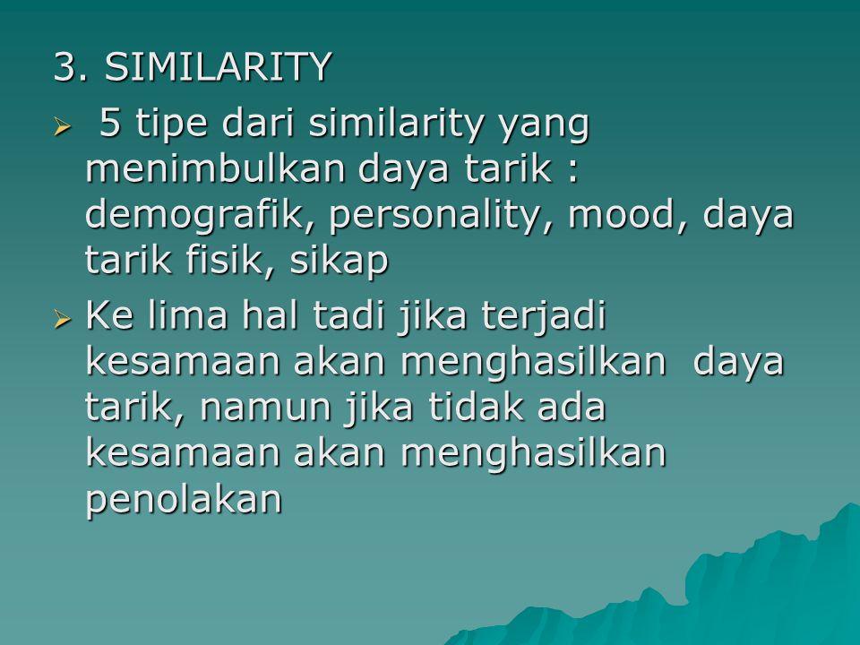 3. SIMILARITY 5 tipe dari similarity yang menimbulkan daya tarik : demografik, personality, mood, daya tarik fisik, sikap.