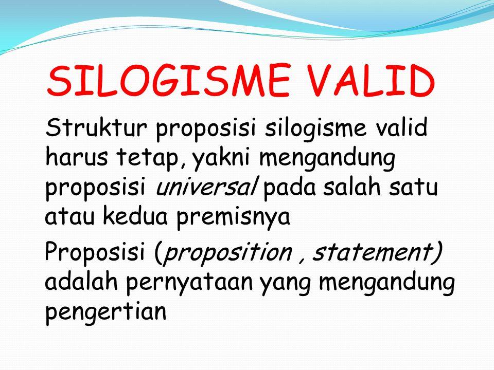SILOGISME VALID Struktur proposisi silogisme valid harus tetap, yakni mengandung proposisi universal pada salah satu atau kedua premisnya.