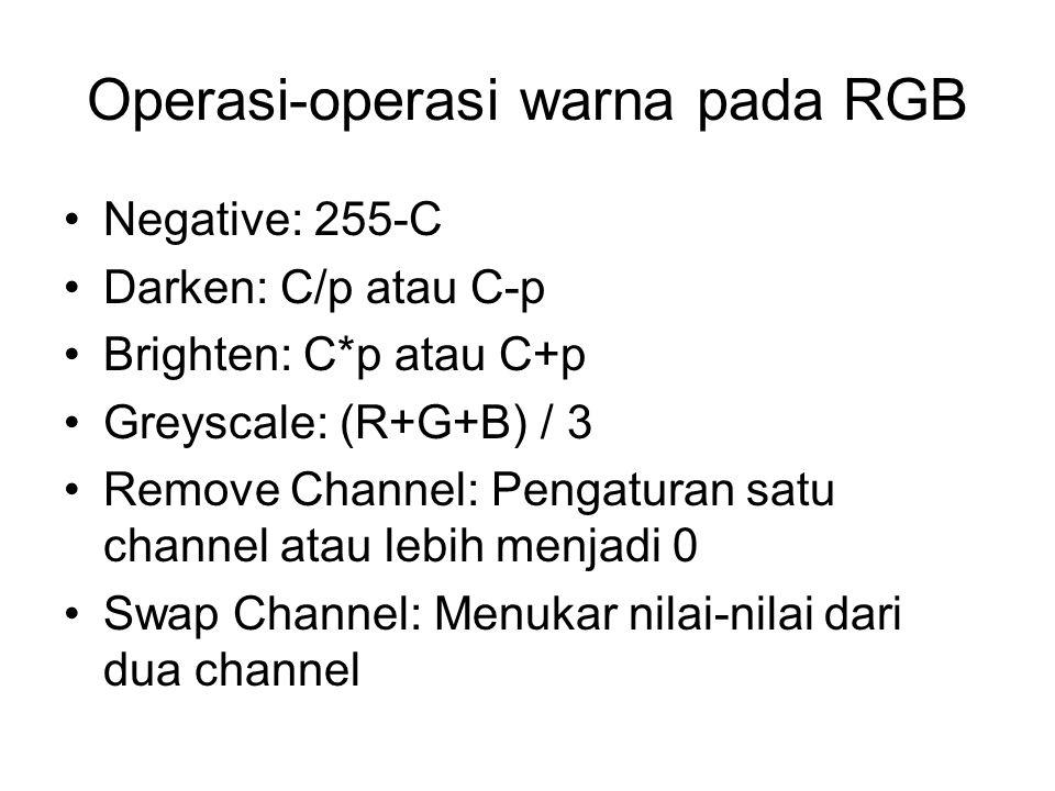 Operasi-operasi warna pada RGB