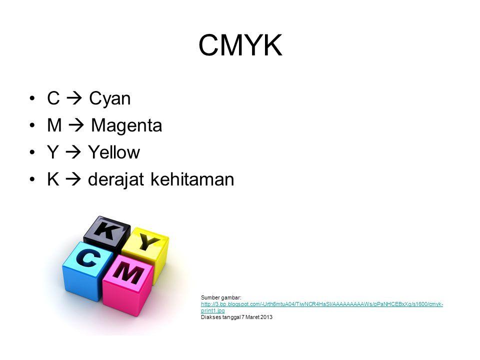 CMYK C  Cyan M  Magenta Y  Yellow K  derajat kehitaman