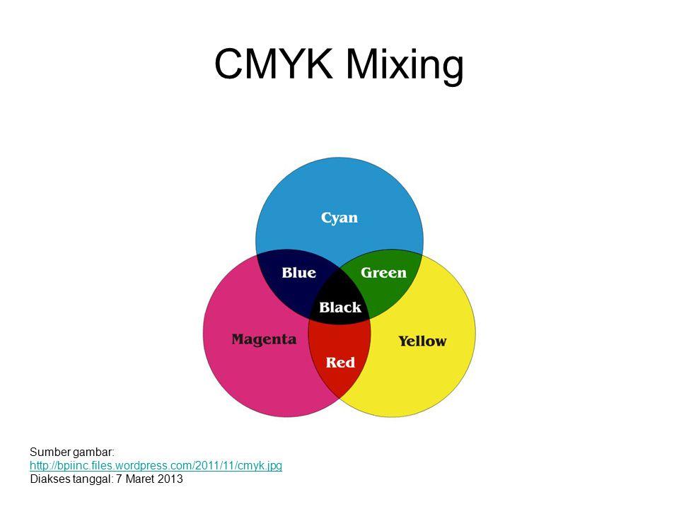 CMYK Mixing Sumber gambar: