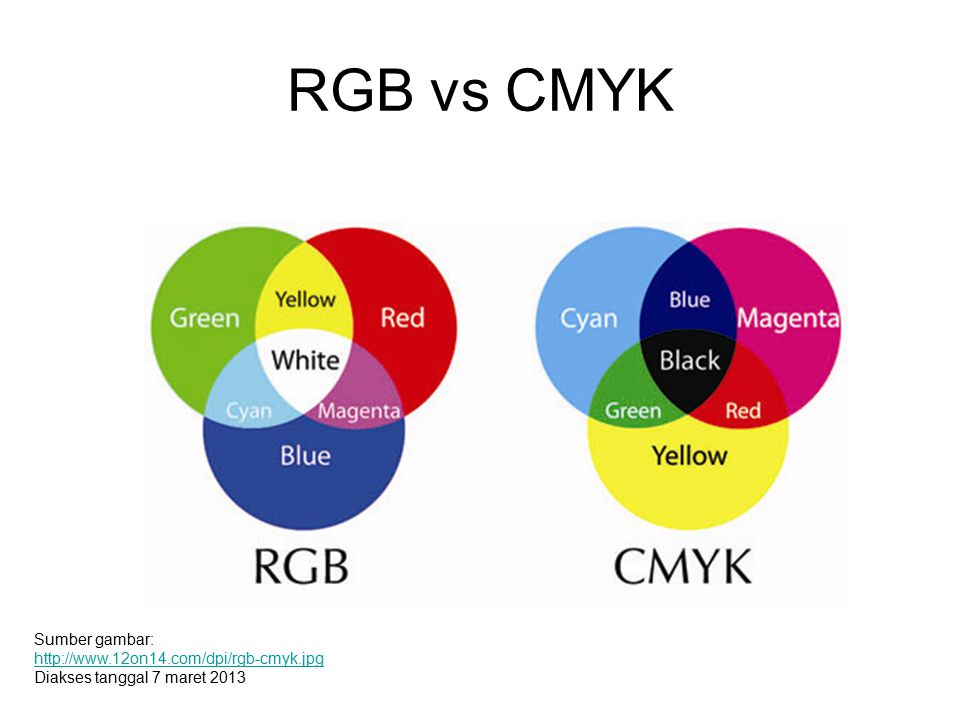 RGB vs CMYK Sumber gambar: http://www.12on14.com/dpi/rgb-cmyk.jpg