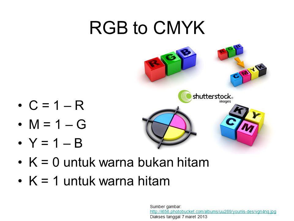 RGB to CMYK C = 1 – R M = 1 – G Y = 1 – B