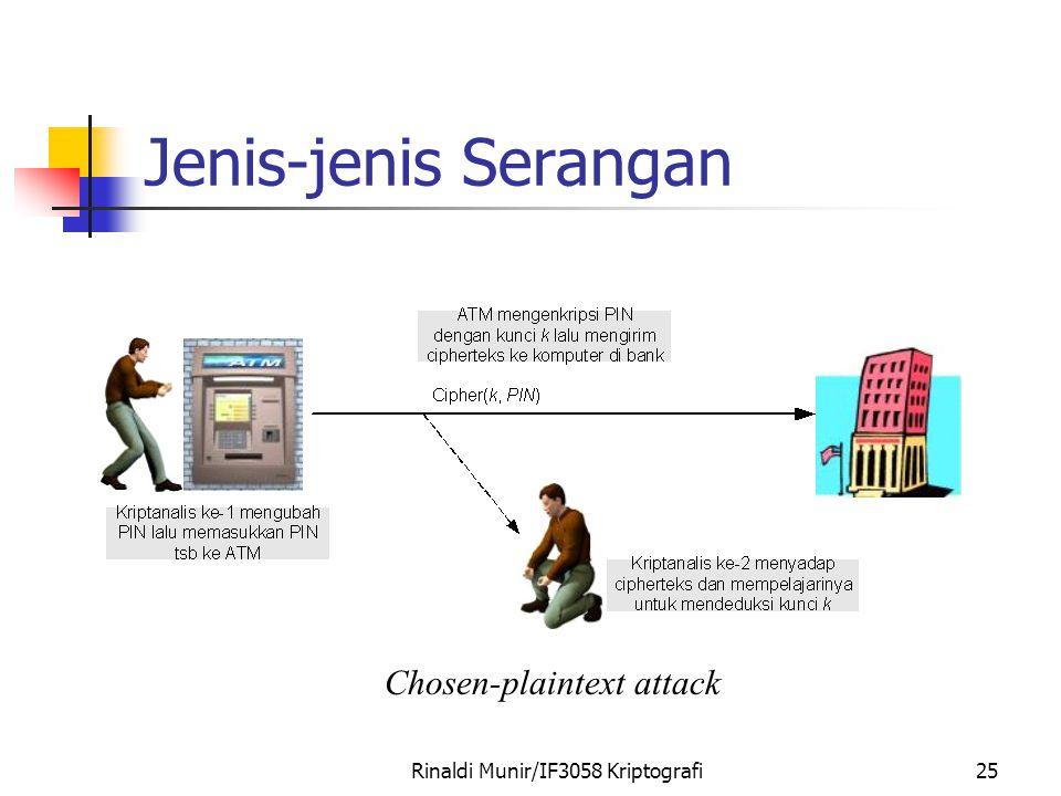 Jenis-jenis Serangan Chosen-plaintext attack
