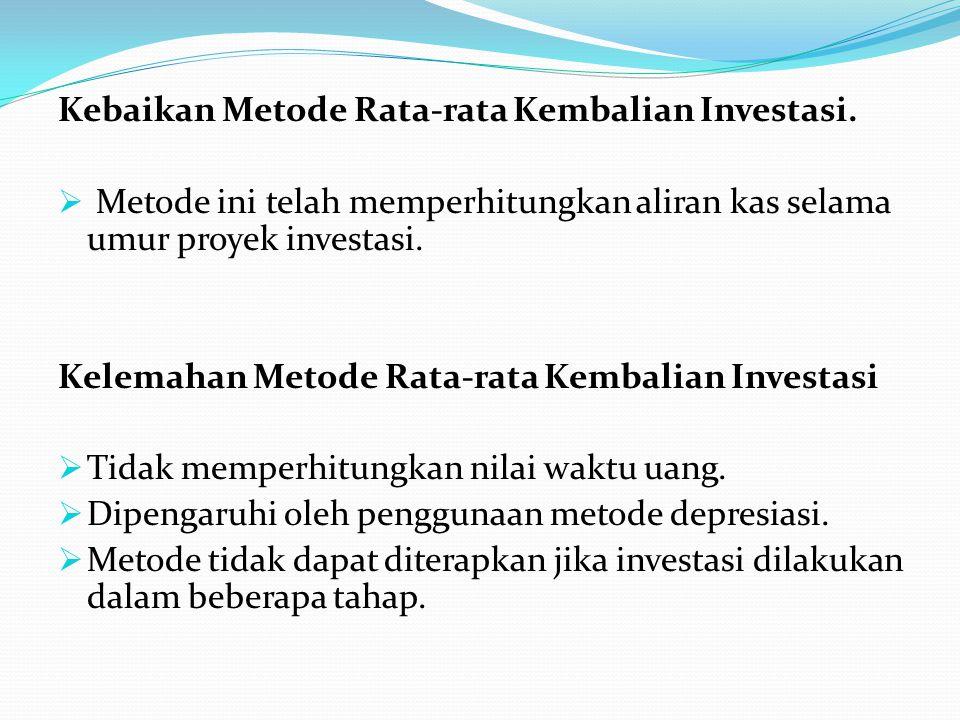 Kebaikan Metode Rata-rata Kembalian Investasi.