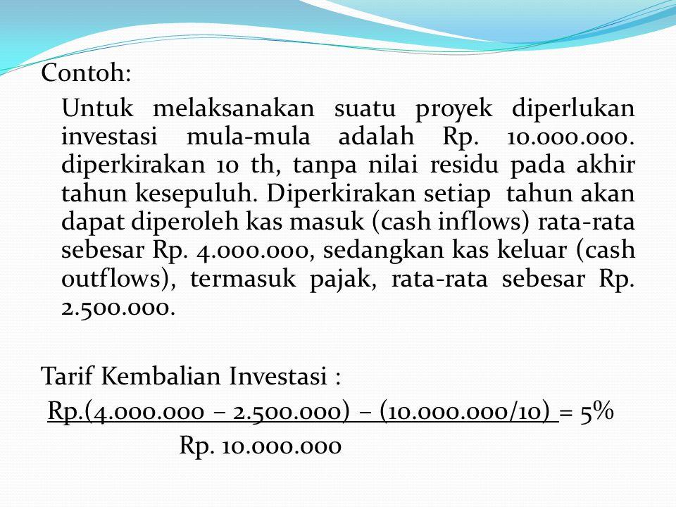 Contoh: Untuk melaksanakan suatu proyek diperlukan investasi mula-mula adalah Rp.