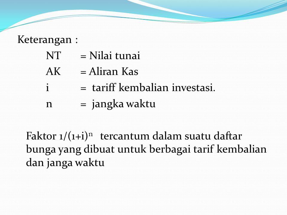 Keterangan : NT = Nilai tunai AK = Aliran Kas i = tariff kembalian investasi.