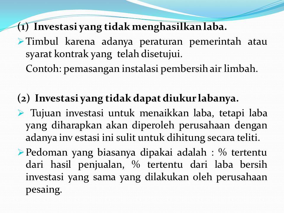 (1) Investasi yang tidak menghasilkan laba.