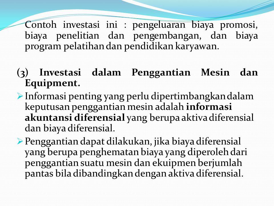 Contoh investasi ini : pengeluaran biaya promosi, biaya penelitian dan pengembangan, dan biaya program pelatihan dan pendidikan karyawan.