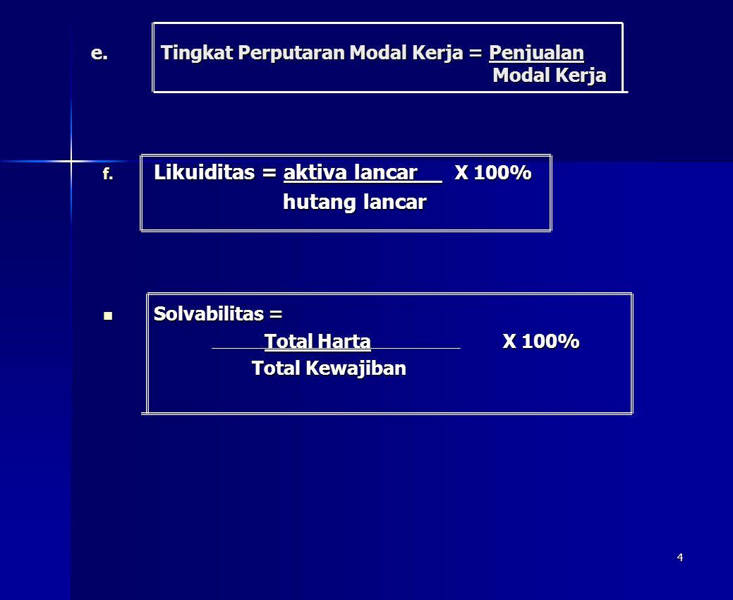 Tingkat Perputaran Modal Kerja = Penjualan Modal Kerja
