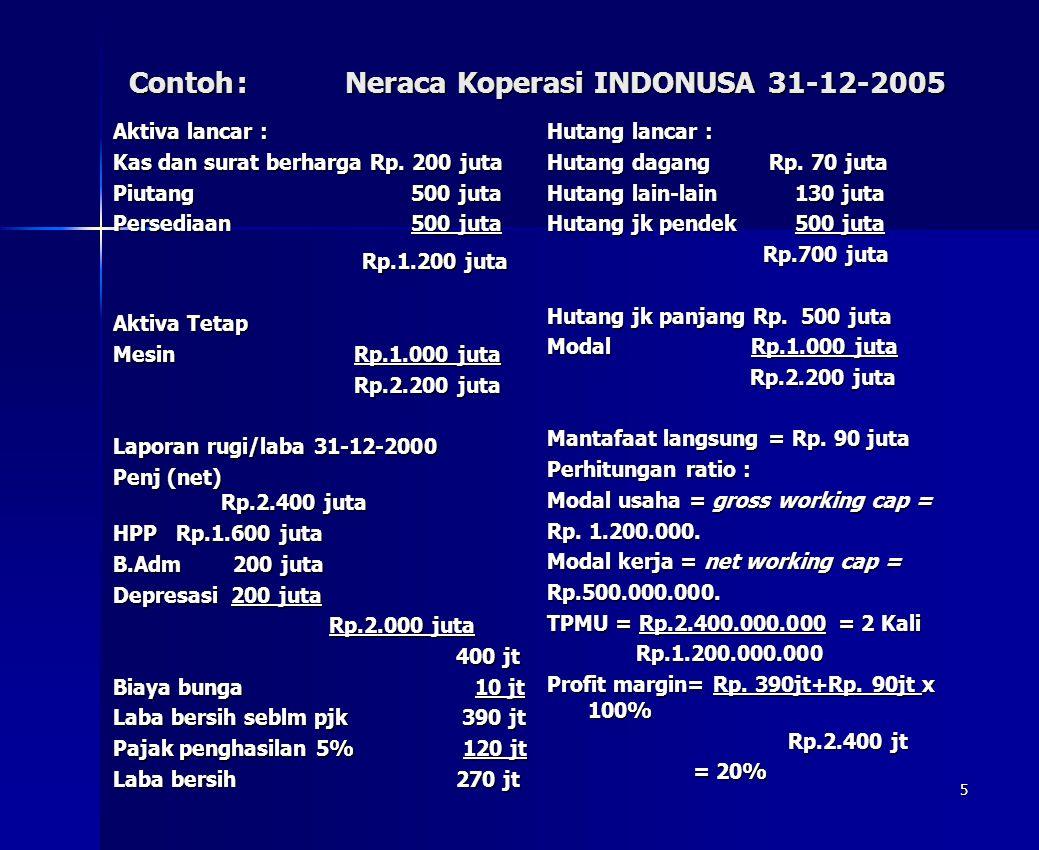 Contoh : Neraca Koperasi INDONUSA 31-12-2005