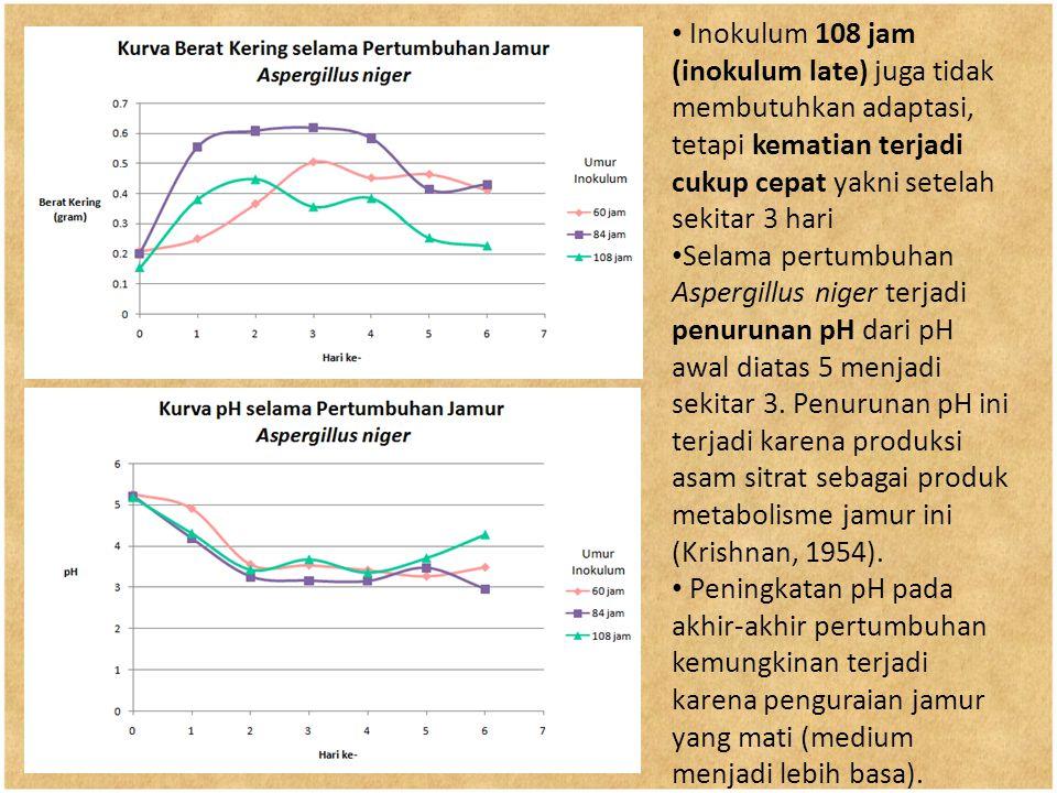 Inokulum 108 jam (inokulum late) juga tidak membutuhkan adaptasi, tetapi kematian terjadi cukup cepat yakni setelah sekitar 3 hari