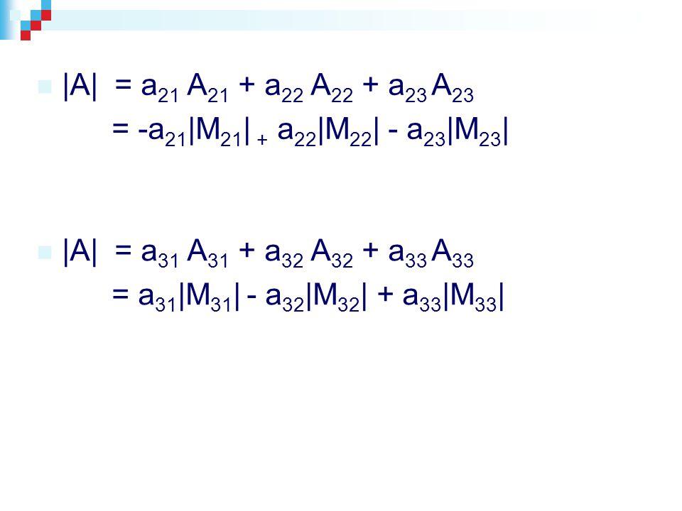 |A| = a21 A21 + a22 A22 + a23 A23 = -a21|M21| + a22|M22| - a23|M23| |A| = a31 A31 + a32 A32 + a33 A33.