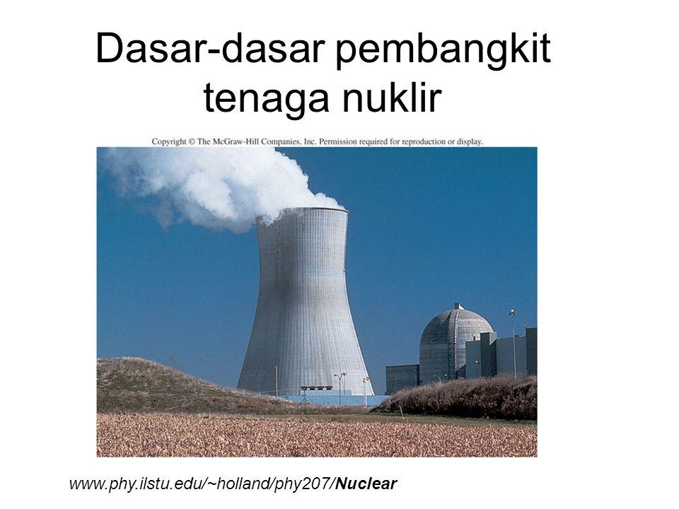 Dasar-dasar pembangkit tenaga nuklir