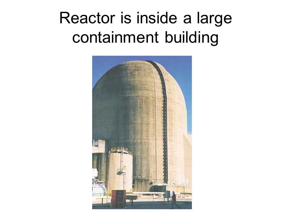 Reactor is inside a large containment building