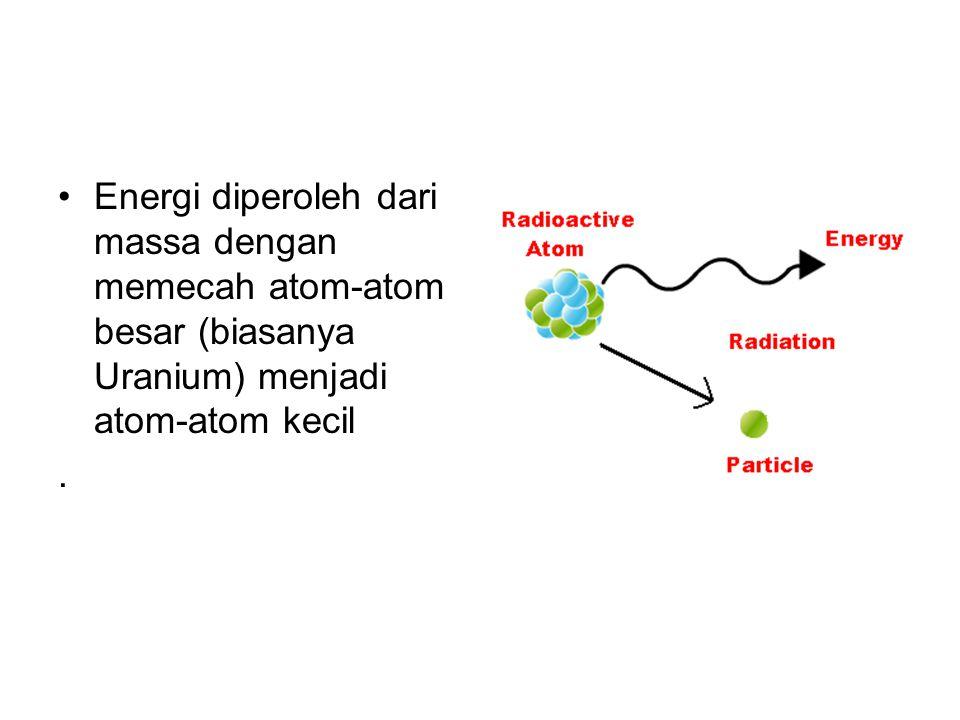 Energi diperoleh dari massa dengan memecah atom-atom besar (biasanya Uranium) menjadi atom-atom kecil