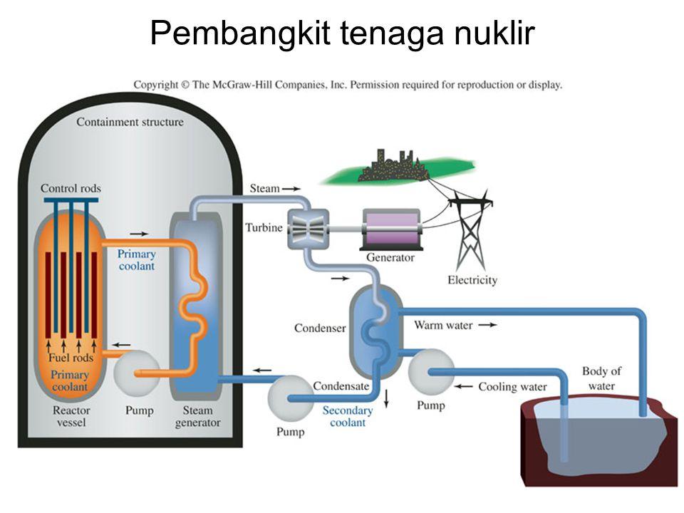 Pembangkit tenaga nuklir