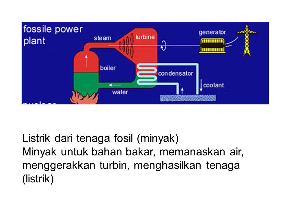 Listrik dari tenaga fosil (minyak)