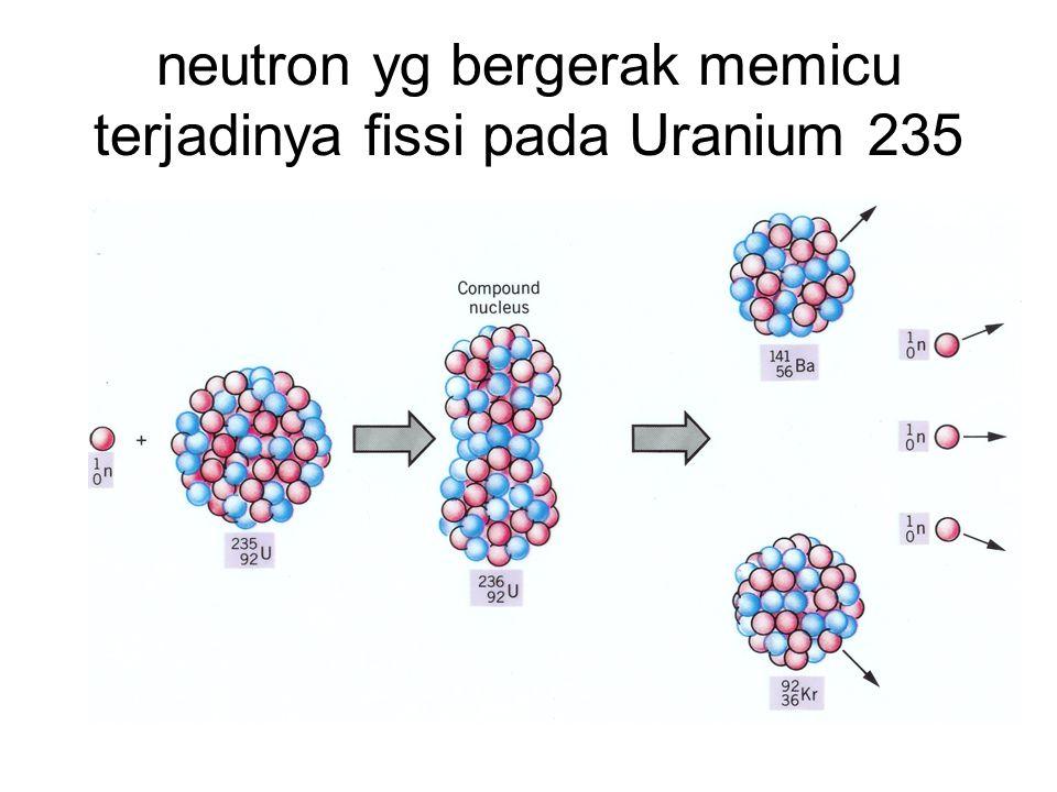 neutron yg bergerak memicu terjadinya fissi pada Uranium 235