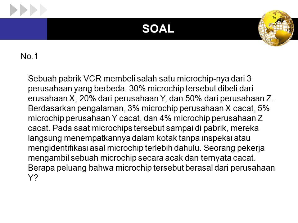 SOAL No.1.