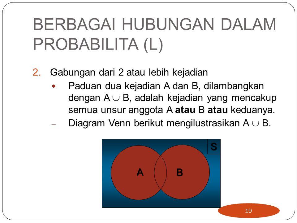BERBAGAI HUBUNGAN DALAM PROBABILITA (L)