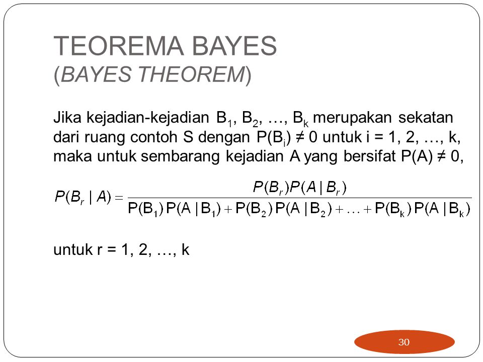 TEOREMA BAYES (BAYES THEOREM)