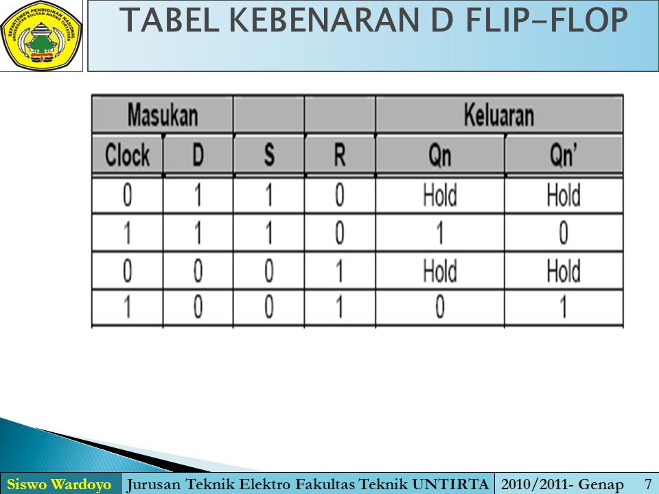 TABEL KEBENARAN D FLIP-FLOP