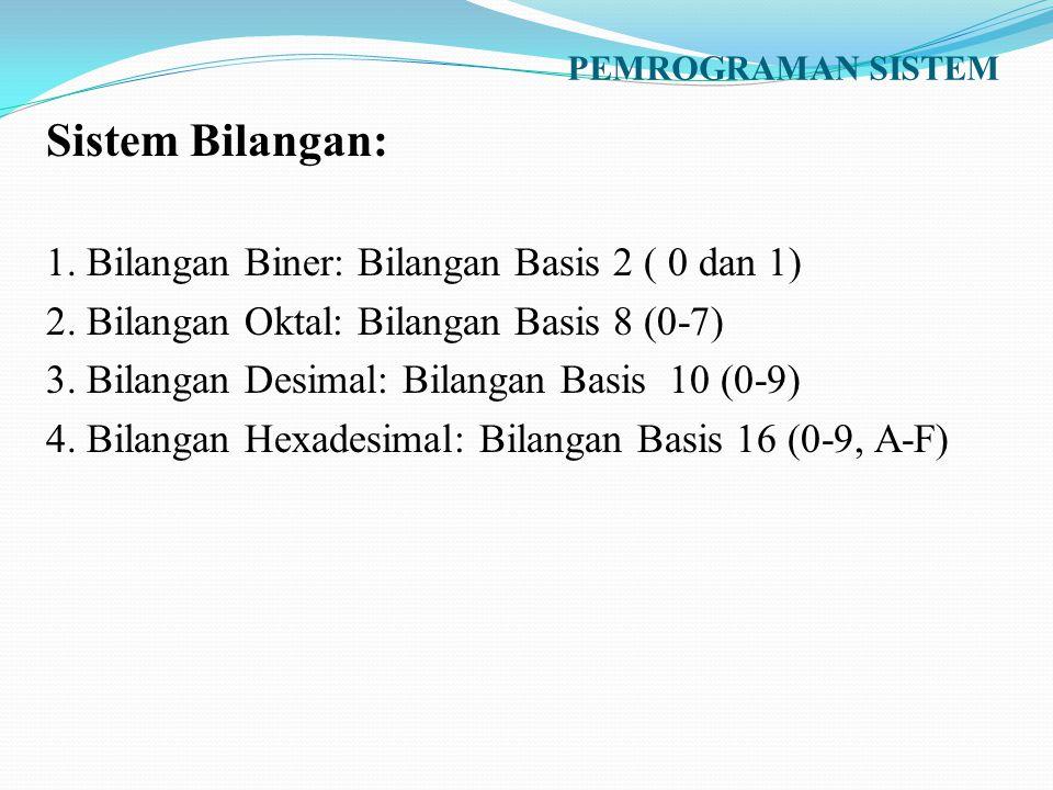 Sistem Bilangan: 1. Bilangan Biner: Bilangan Basis 2 ( 0 dan 1)