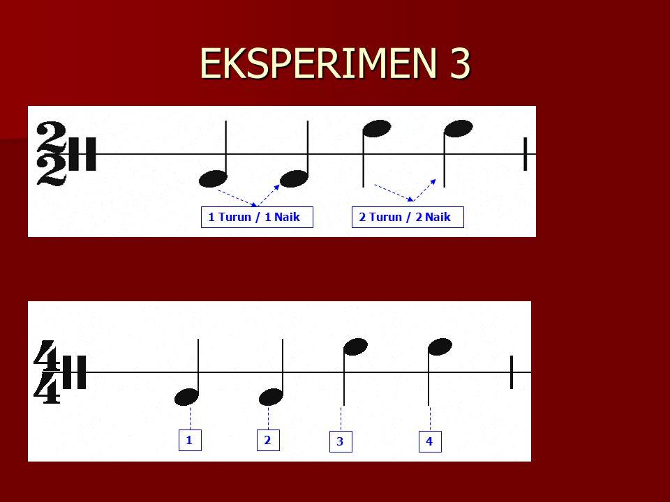 EKSPERIMEN 3 1 Turun / 1 Naik 2 Turun / 2 Naik 2 3 4 1