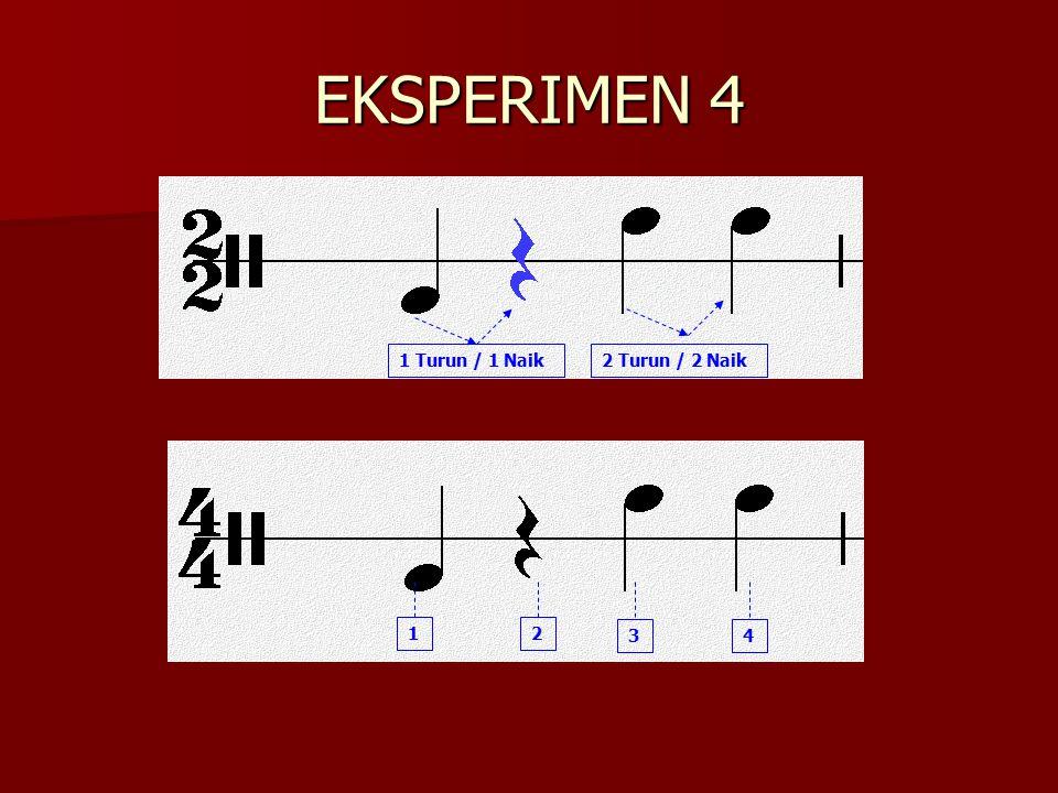 EKSPERIMEN 4 1 Turun / 1 Naik 2 Turun / 2 Naik 2 3 4 1