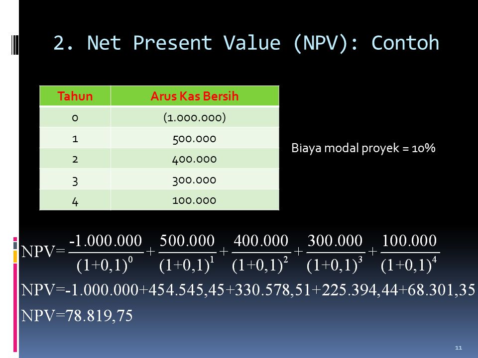 2. Net Present Value (NPV): Contoh
