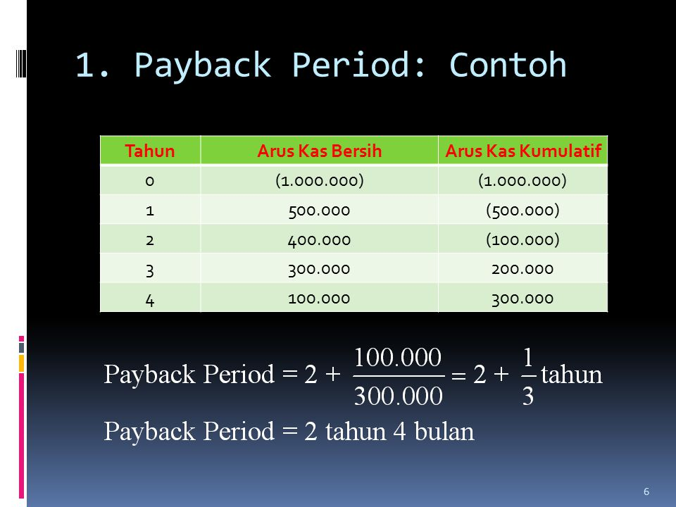 1. Payback Period: Contoh