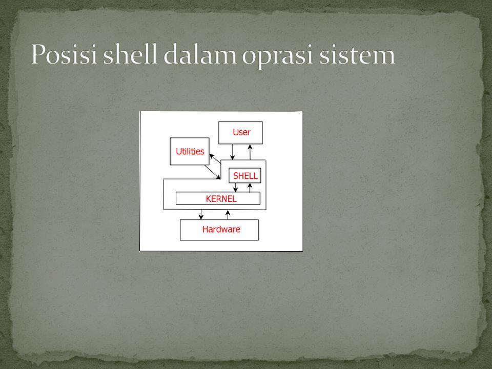 Posisi shell dalam oprasi sistem