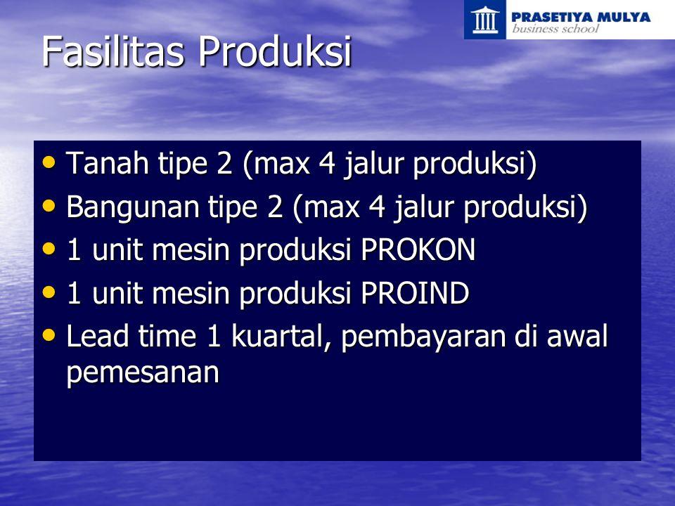 Fasilitas Produksi Tanah tipe 2 (max 4 jalur produksi)