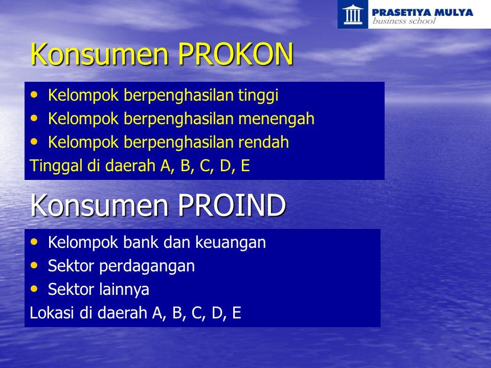Konsumen PROKON Konsumen PROIND Kelompok berpenghasilan tinggi