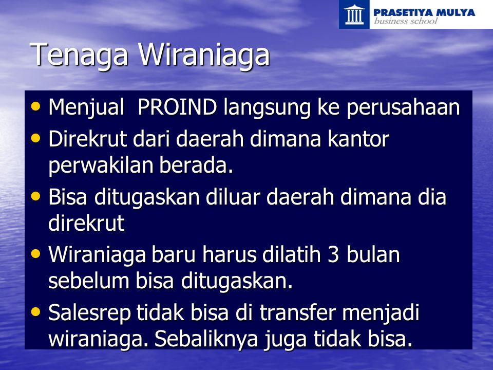 Tenaga Wiraniaga Menjual PROIND langsung ke perusahaan