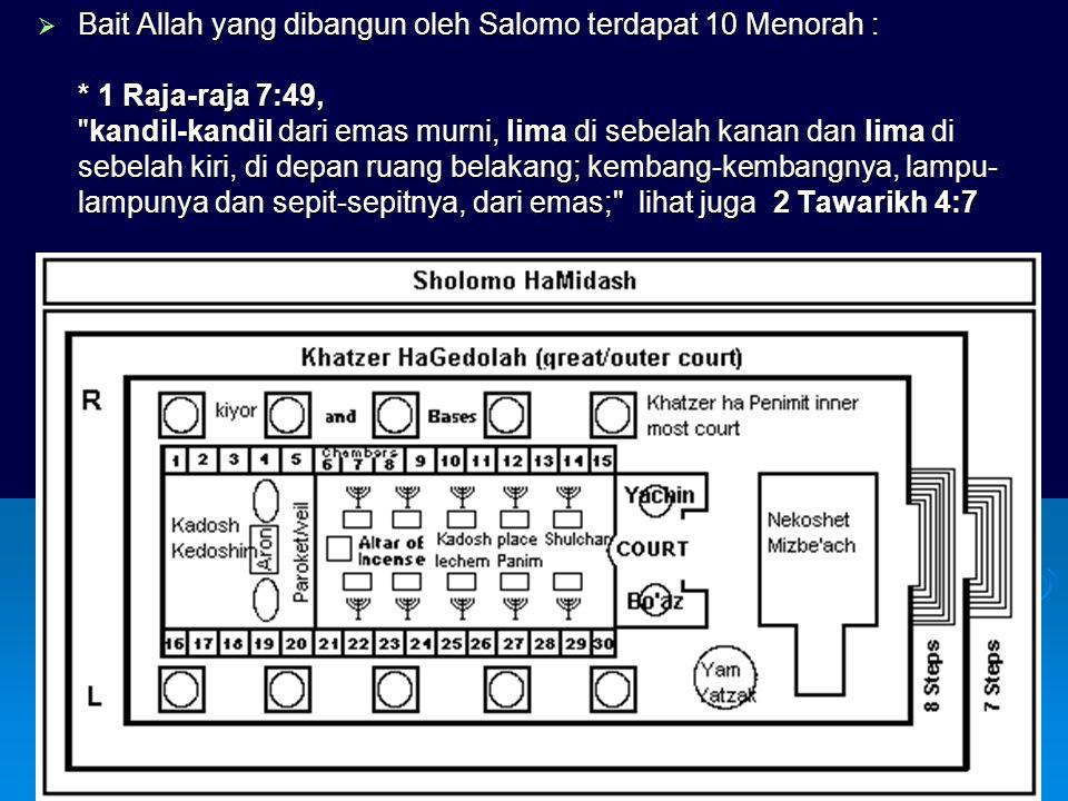 Bait Allah yang dibangun oleh Salomo terdapat 10 Menorah :