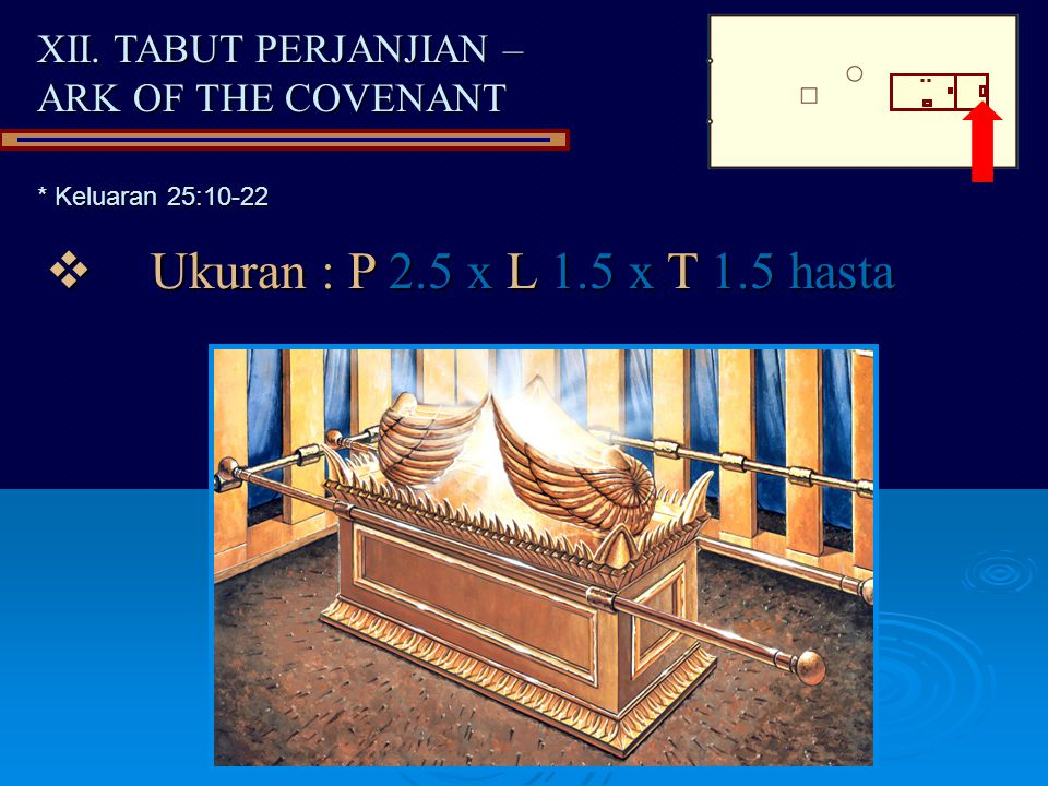 XII. TABUT PERJANJIAN – ARK OF THE COVENANT