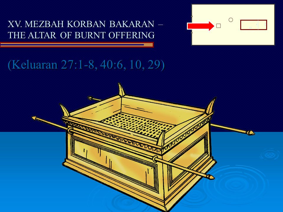 XV. MEZBAH KORBAN BAKARAN – THE ALTAR OF BURNT OFFERING
