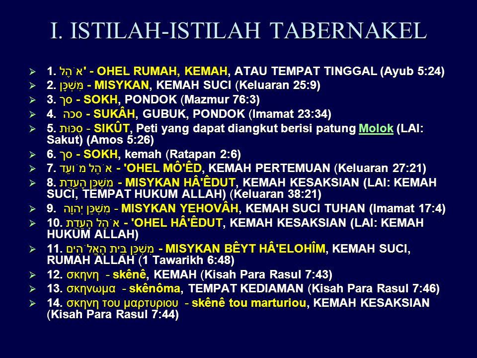 I. ISTILAH-ISTILAH TABERNAKEL