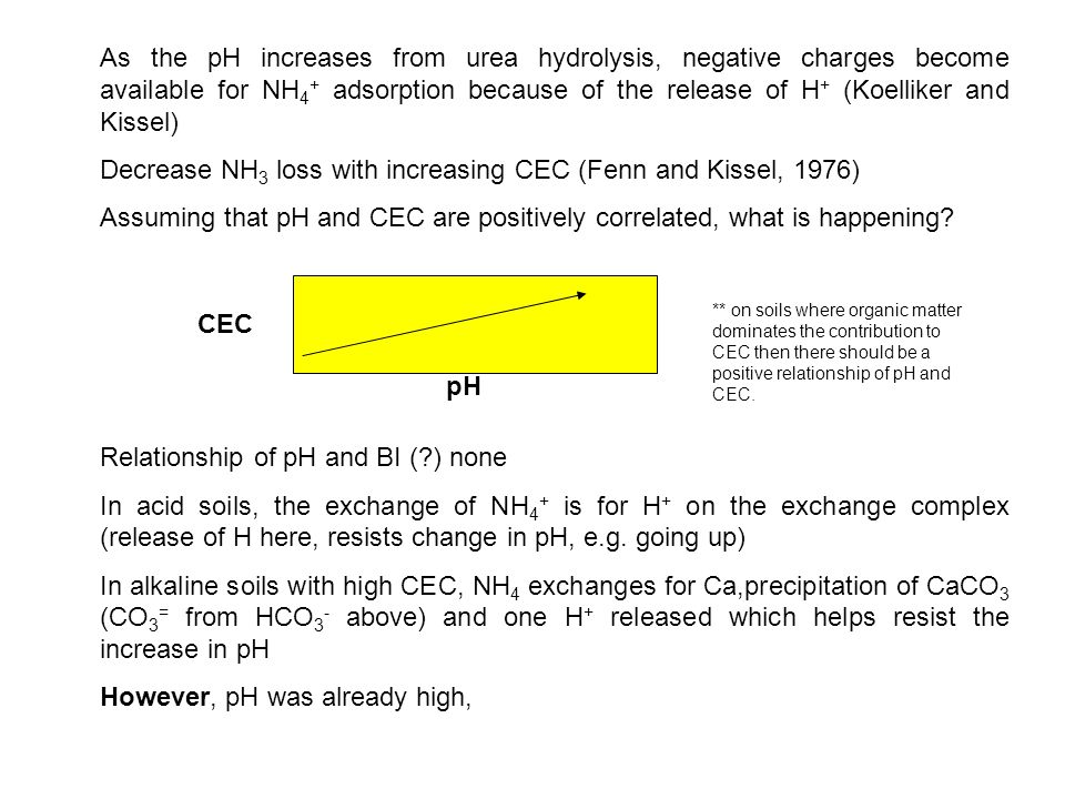 Decrease NH3 loss with increasing CEC (Fenn and Kissel, 1976)